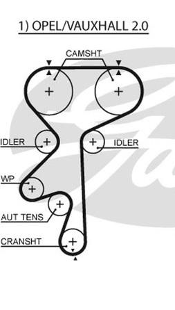 timing-belt-gates-5368xs-1